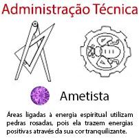 Administração Técnica