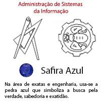 Administração de Sistemas da Informação
