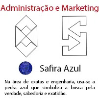 Administração e Marketing