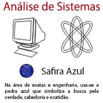 Análise de Sistemas