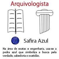 Arquivologista