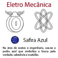 Eletro Mecânica