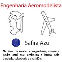 Engenharia Aeromodelista