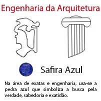Engenharia da Arquitetura