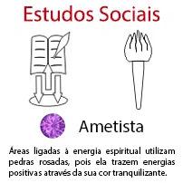 Estudos Sociais