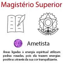 Magistério Superior