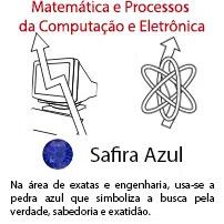 Matemática e Processo da Computação e Eletrônica