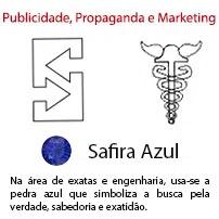 Publicidade, Propaganda e Marketing