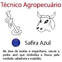 Técnico Agropecuário