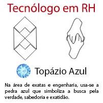 Tecnólogo em RH