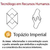 Tecnólogo em Recursos Humanos